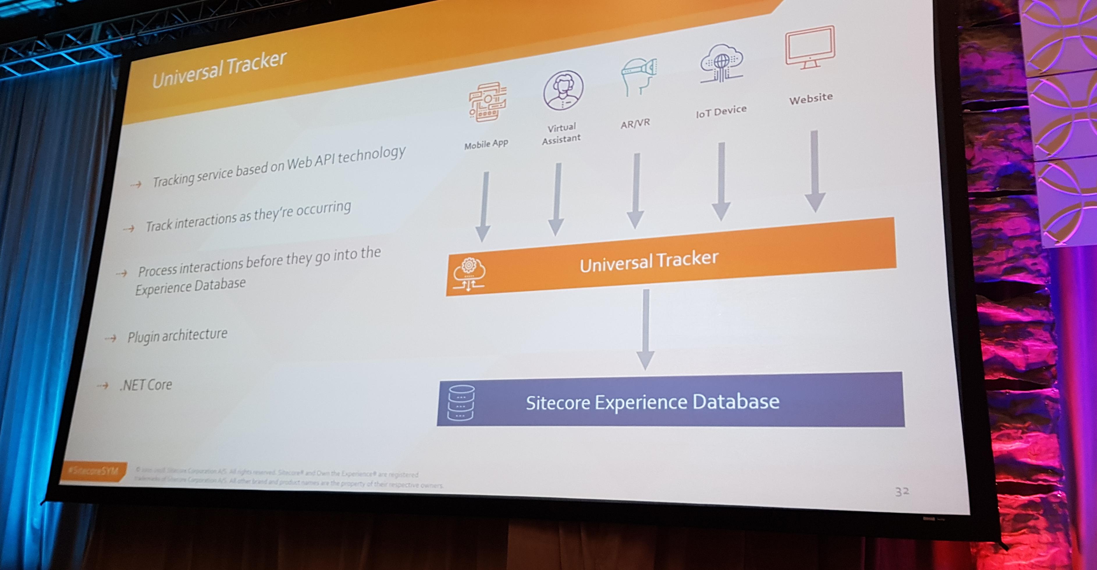 Sitecore Universal Tracker